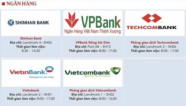 các ngân hàng tại vinhomes central park