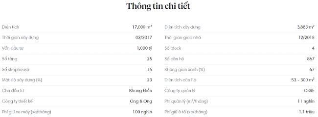thông tin chi tiết dự án Jamila Khang Điền